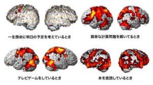 読書。音読により脳の血流が増えることを示す比較画像