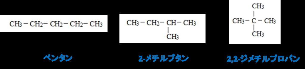 有機化学の異性体