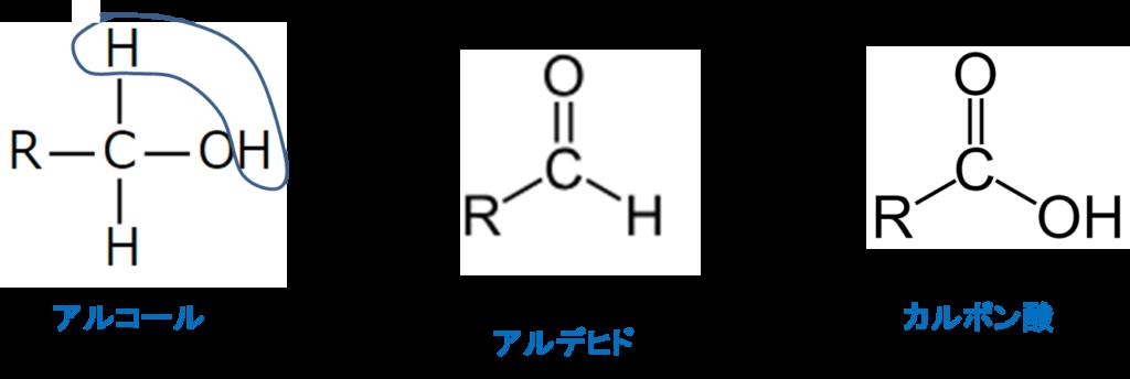 有機化学、アルコール、アルデヒドの酸化反応式